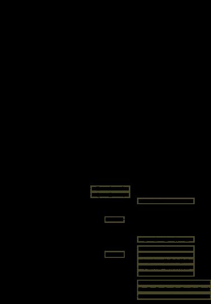 画像:組織図2019年9月~